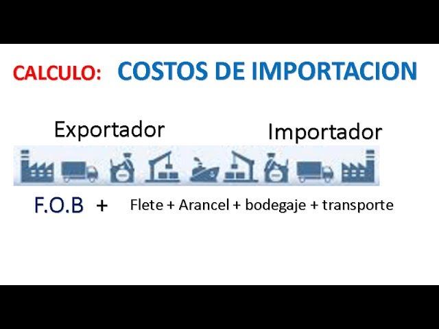 Costeo de Importaciones