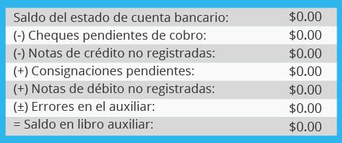 Conciliación de Cuentas Bancarias