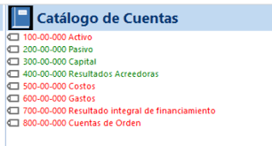 Catálogo de Cuentas